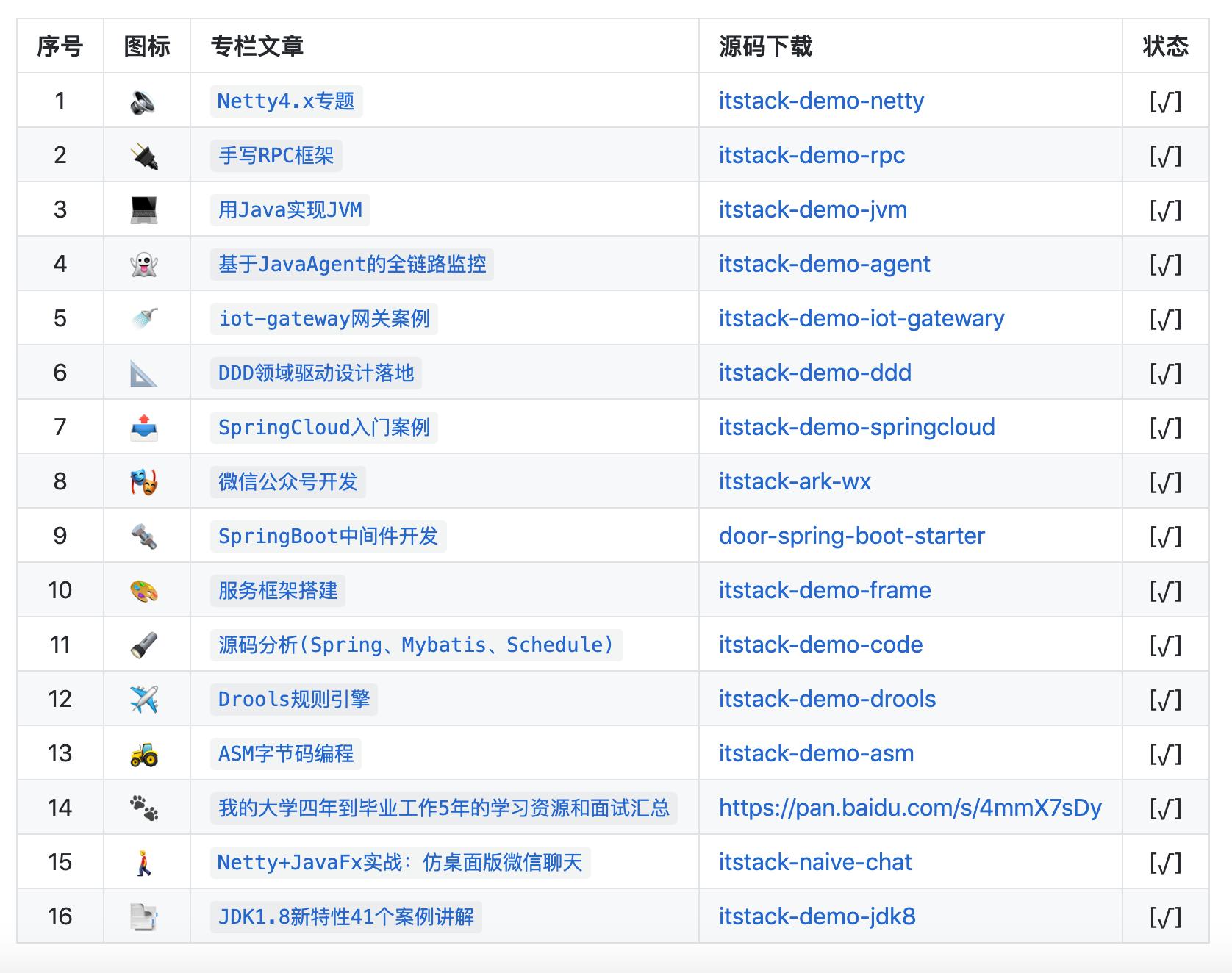 CodeGuide Wiki,程序员编码指南
