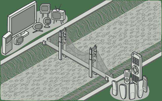 桥接模式,图片来自 refactoringguru.cn