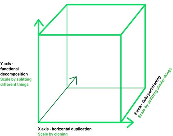 微服务框架