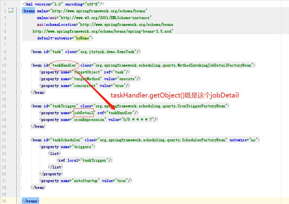 微信公众号:bugstack虫洞栈 & Schedule.xml