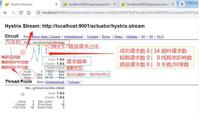 微信公众号:bugstack虫洞栈 & 监控面板